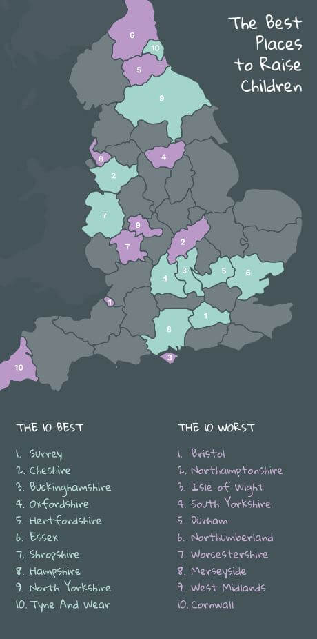 The Best and Worst Places to Raise a Child
