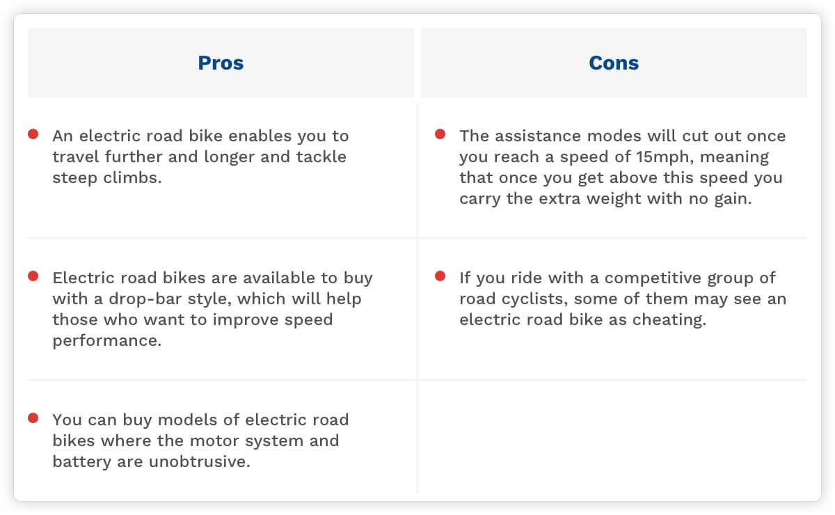 Which Electric Bike Should I Buy?