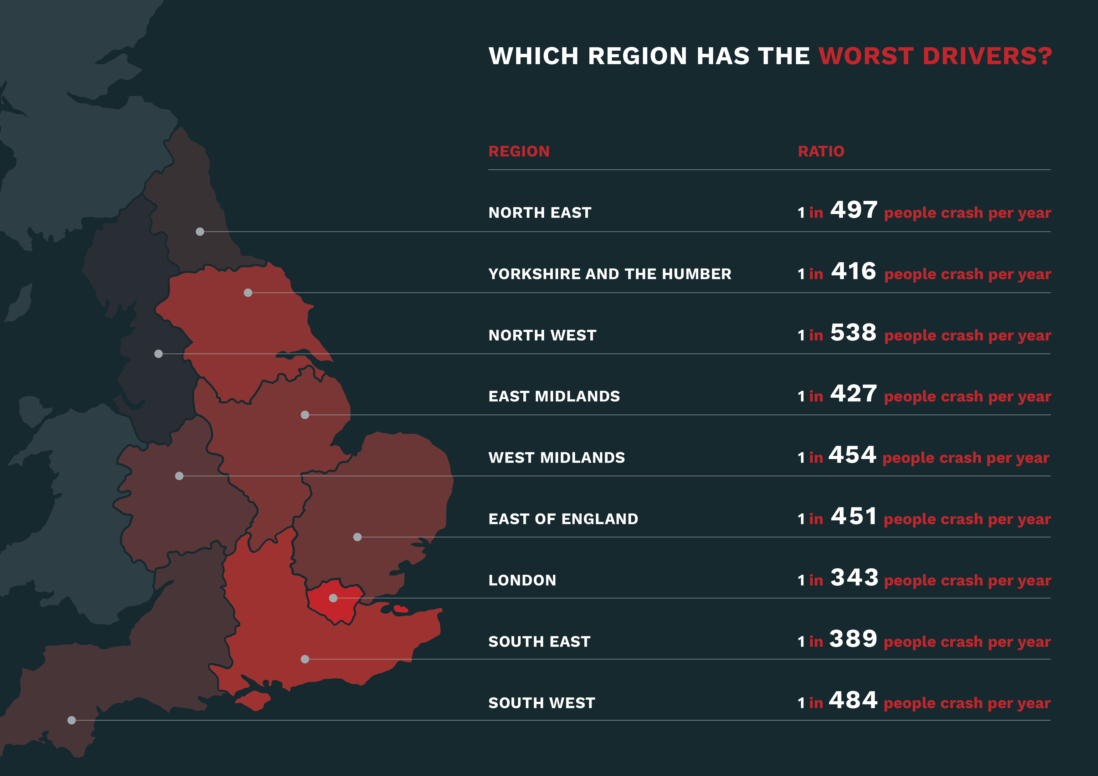 Car Incidents by Region